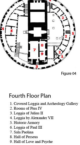 Forgotten dm castel sant angelo hadrian final resting place for Final fortress blueprints